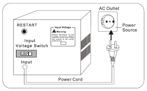 plug-voltage-converter-to-power-source  V Electrical Outlet Diagram on battery electrical outlet, three phase electrical outlet, switch electrical outlet, ac electrical outlet, solar electrical outlet, rv electrical outlet, 250v electrical outlet, 230v electrical outlet, 120v electrical outlet, wiring a 110 outlet, air conditioning electrical outlet, 115 volt electrical outlet, battery powered outlet, 208v electrical outlet, portable electrical outlet, dc electrical outlet, 240v electrical outlet, 115v electrical outlet, outdoor electrical outlet,