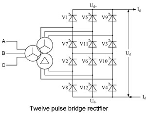 Twelve pulse bridge rectifier