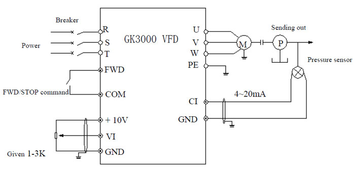 VFD closed loop control diagram