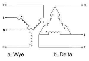 Wye Delta Motor Wiring Diagram on 3 phase wye wiring
